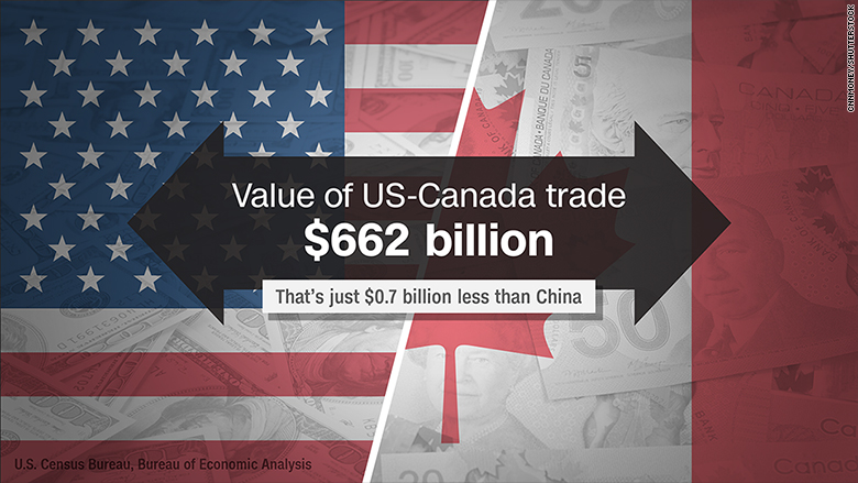 canada us trade relations Canada-us relations canada-us relations canada-us relations edition ca australia brasil deutschland  are we seriously negotiating a free trade deal with donald trump.