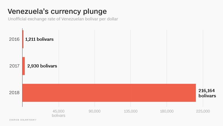 venezuela banking crash